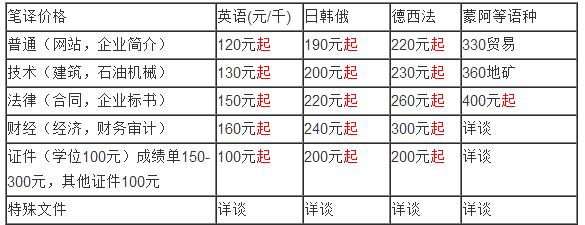 翻译收费价格